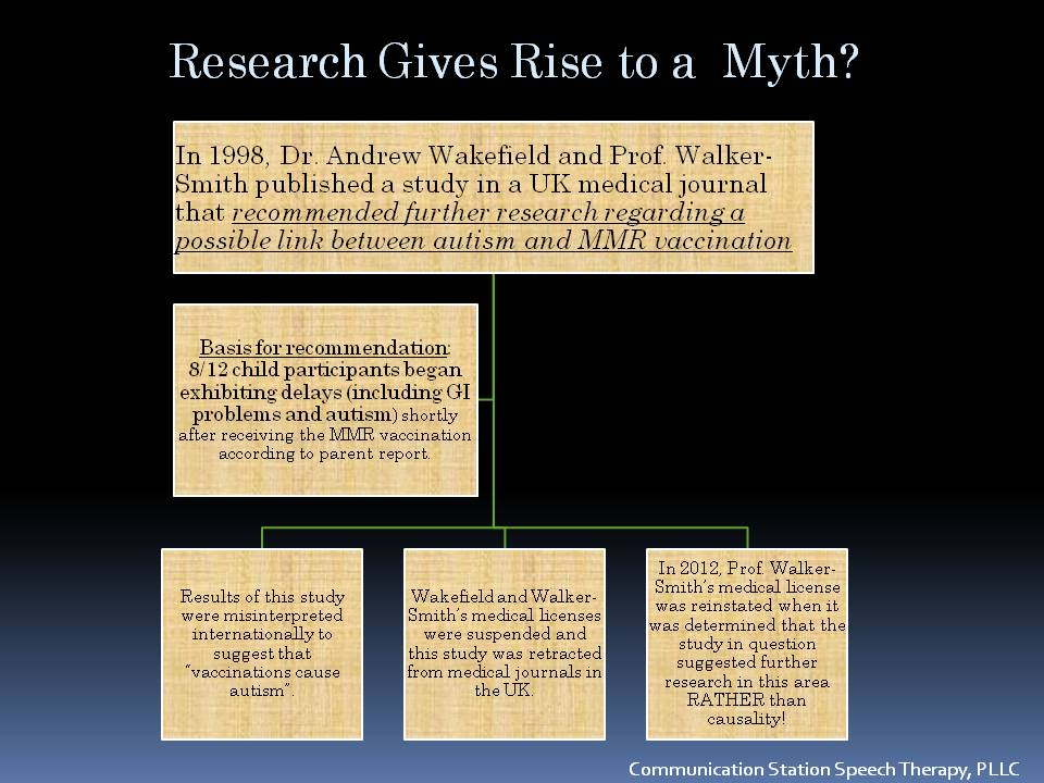 the controversial issue of the relation between vaccination and autism Vaccination and autism, wakefield suggested in a video released to coincide with the paper's publication that a causal relationship existed between despite this and the lack of any evidence to support a link between vaccines and autism, some groups remain convinced of the allegations first.