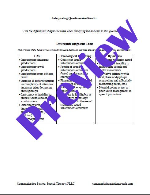 Articulation Disorders DD questionnaire pic 2 preview