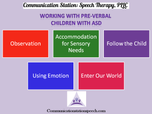 Working with ASD 5 steps